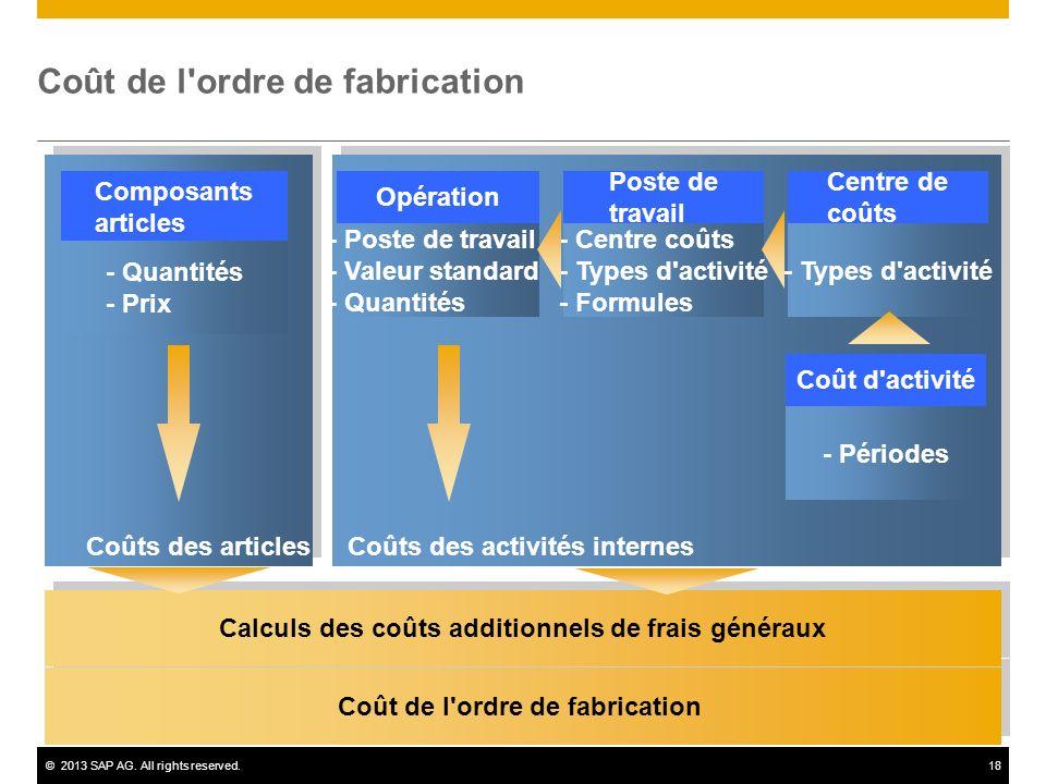 ©2013 SAP AG. All rights reserved.18 Coût de l'ordre de fabrication Calculs des coûts additionnels de frais généraux - Poste de travail - Valeur stand