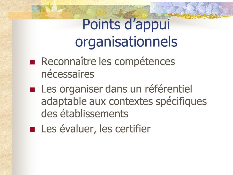 Points dappui organisationnels Reconnaître les compétences nécessaires Les organiser dans un référentiel adaptable aux contextes spécifiques des établissements Les évaluer, les certifier