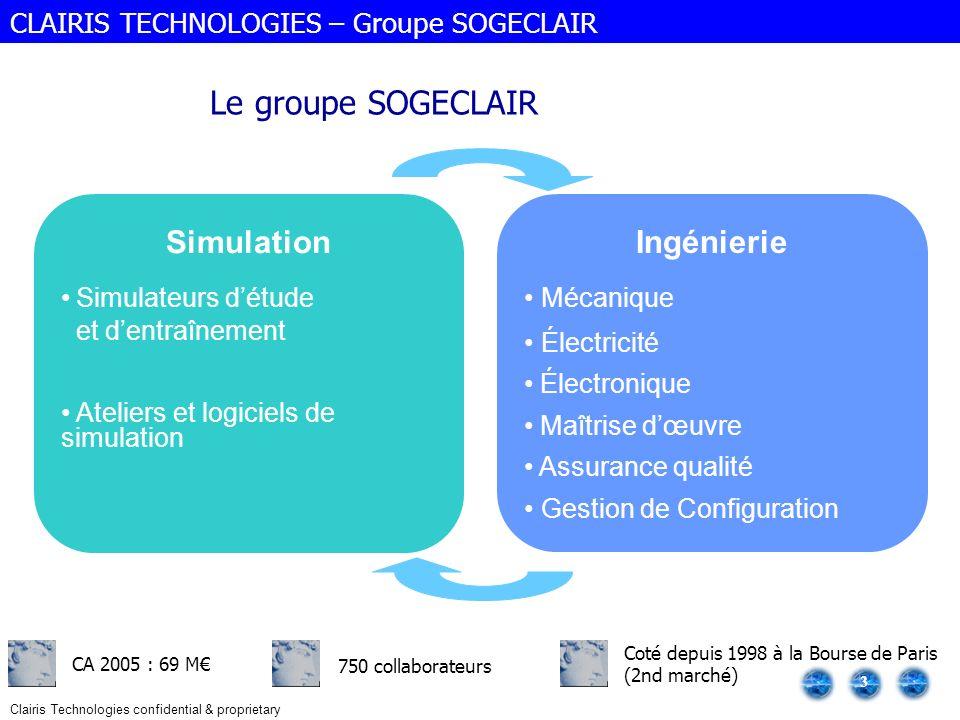 Clairis Technologies confidential & proprietary 3 Le groupe SOGECLAIR CLAIRIS TECHNOLOGIES – Groupe SOGECLAIR Ingénierie Mécanique Électricité Électronique Maîtrise dœuvre Assurance qualité Gestion de Configuration Simulation Simulateurs détude et dentraînement Ateliers et logiciels de simulation Coté depuis 1998 à la Bourse de Paris (2nd marché) CA 2005 : 69 M 750 collaborateurs