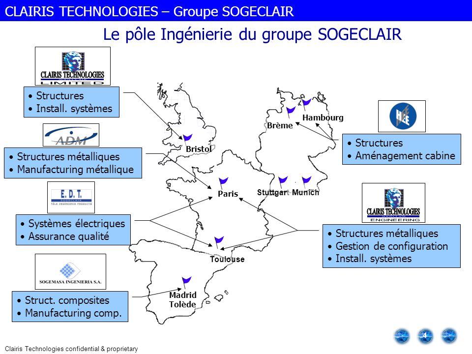 Clairis Technologies confidential & proprietary 4 Paris Madrid Tolède Hambourg Bristol StuttgartMunich Brème Le pôle Ingénierie du groupe SOGECLAIR St
