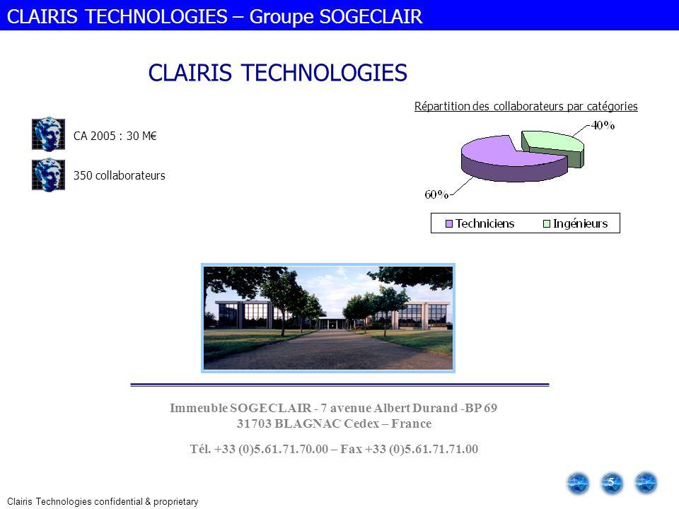 Clairis Technologies confidential & proprietary 6 1987 : démarrage des activités de gestion des modifications.