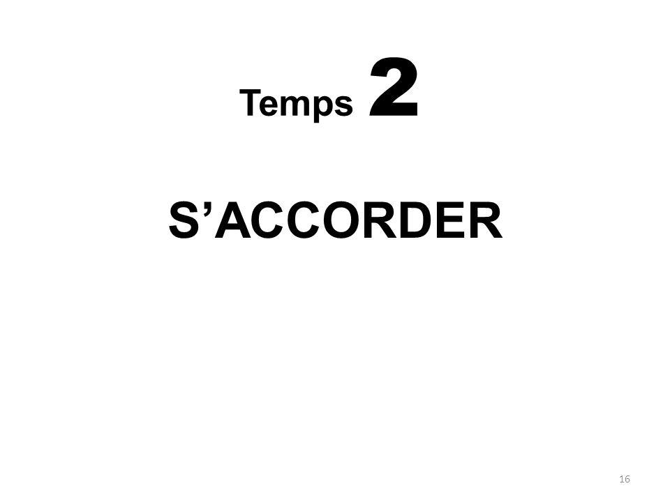 Temps 2 SACCORDER MODES DE REPRESENTATION DE LA MALADIE Daprès François LAPLANTINE (CN) et Dr Pascale FRANCK (B) 16