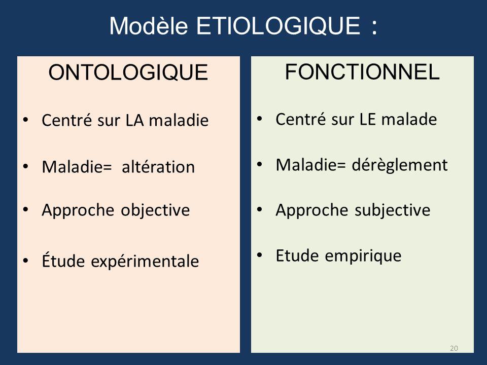 Modèle ETIOLOGIQUE : ONTOLOGIQUE Centré sur LA maladie Maladie= altération Approche objective Étude expérimentale FONCTIONNEL Centré sur LE malade Mal