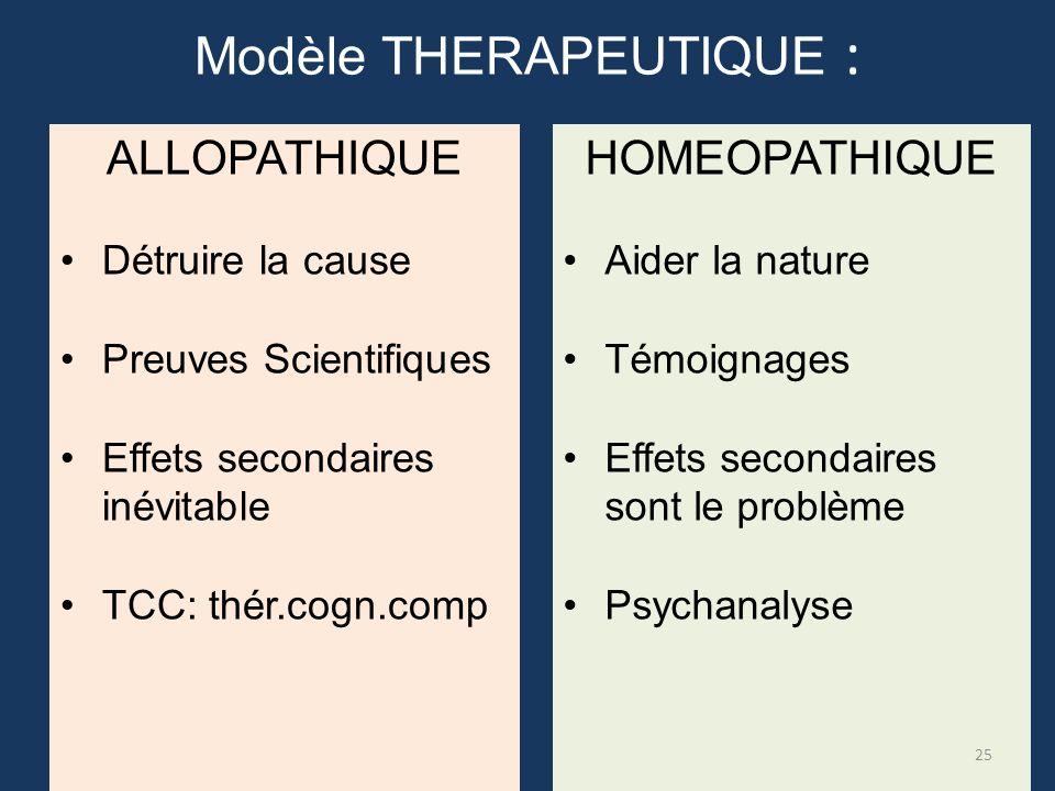 ALLOPATHIQUE Détruire la cause Preuves Scientifiques Effets secondaires inévitable TCC: thér.cogn.comp HOMEOPATHIQUE Aider la nature Témoignages Effet