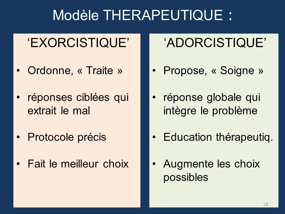 EXORCISTIQUE Ordonne, « Traite » réponses ciblées qui extrait le mal Protocole précis Fait le meilleur choix ADORCISTIQUE Propose, « Soigne » réponse