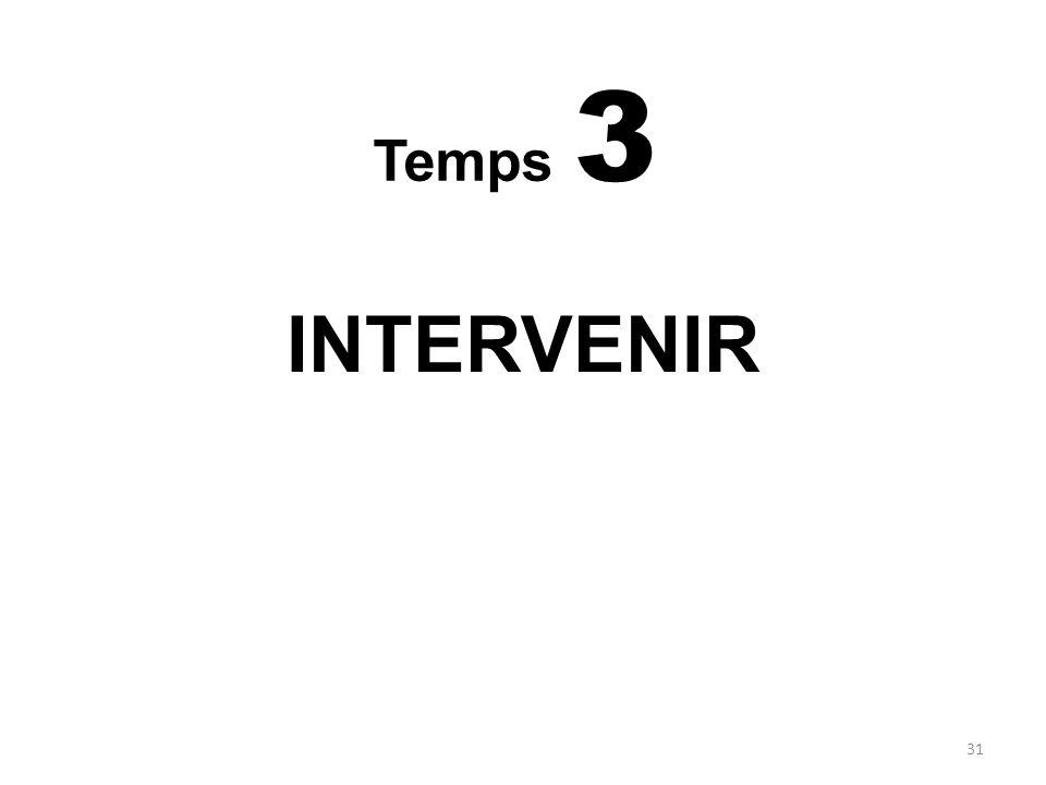 Temps 3 INTERVENIR MODES DE REPRESENTATION DE LA MALADIE Daprès François LAPLANTINE (CN) et Dr Pascale FRANCK (B) 31