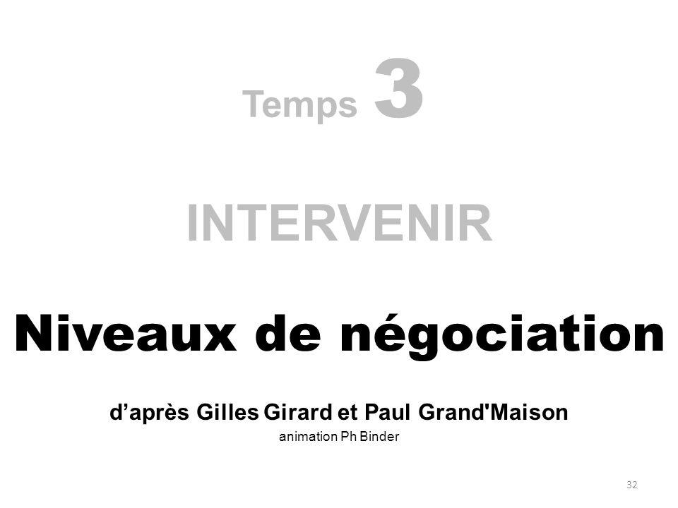 Temps 3 INTERVENIR Niveaux de négociation daprès Gilles Girard et Paul Grand'Maison animation Ph Binder 32