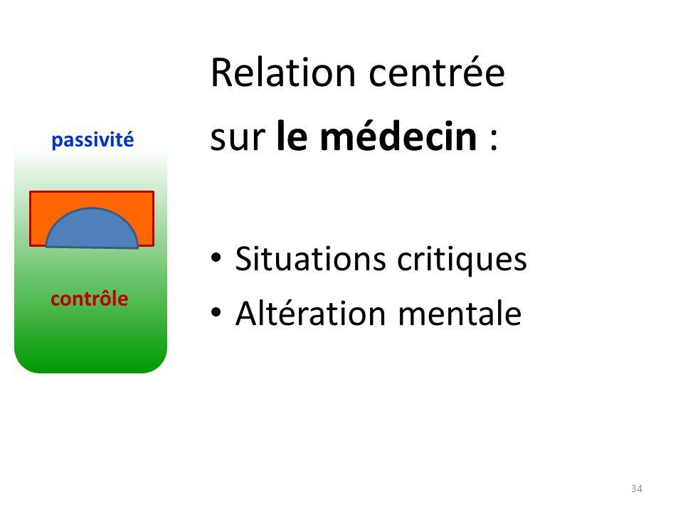 Relation centrée sur le médecin : Situations critiques Altération mentale 34 passivité contrôle