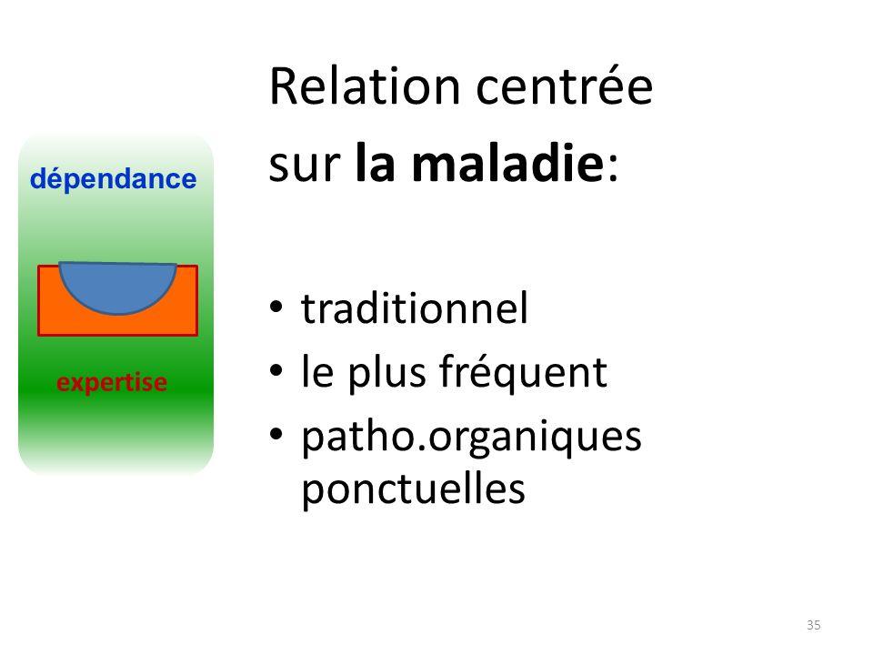 Relation centrée sur la maladie: traditionnel le plus fréquent patho.organiques ponctuelles 35 expertise dépendance