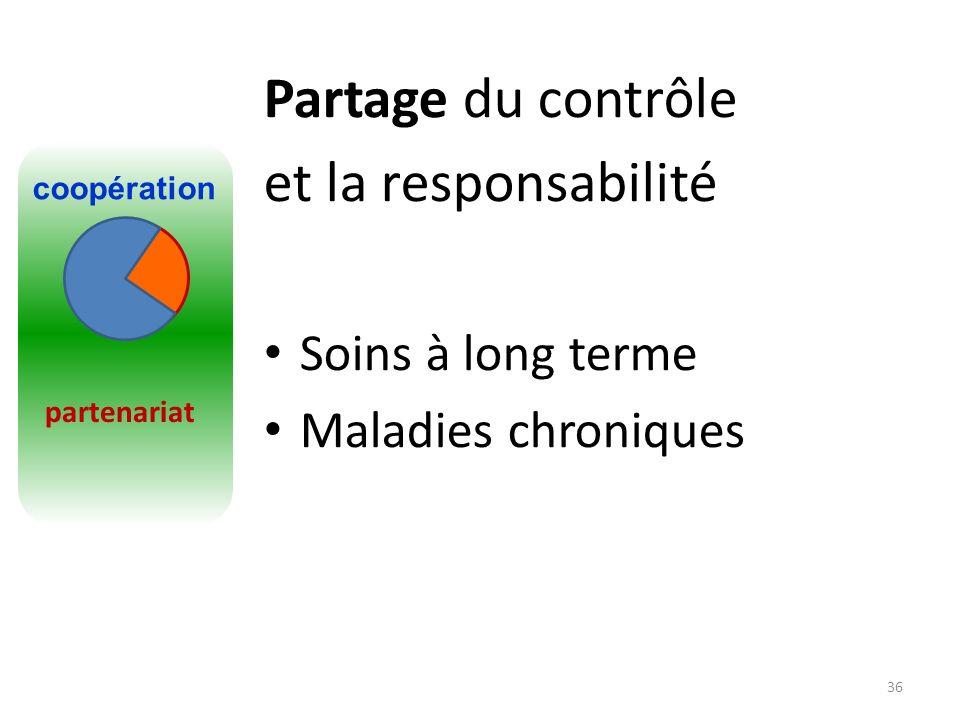 Partage du contrôle et la responsabilité Soins à long terme Maladies chroniques 36 partenariat coopération