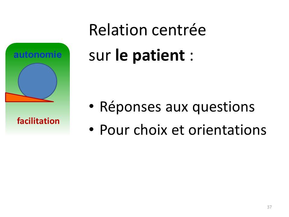 Relation centrée sur le patient : Réponses aux questions Pour choix et orientations 37 passivité contrôle facilitation autonomie