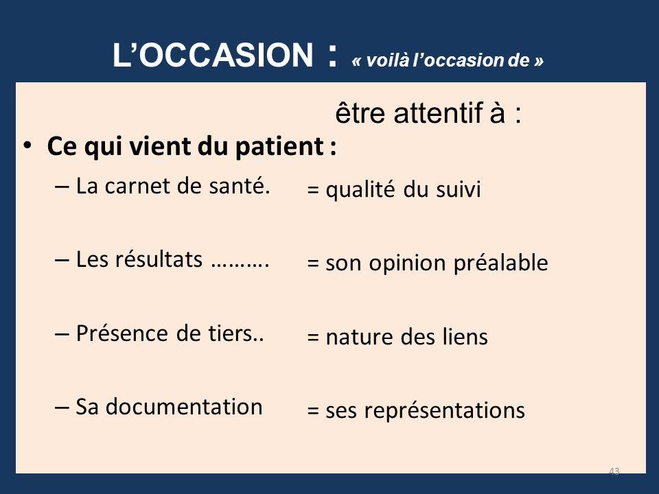LOCCASION : « voilà loccasion de » Ce qui vient du patient : – La carnet de santé. – Les résultats ………. – Présence de tiers.. – Sa documentation être