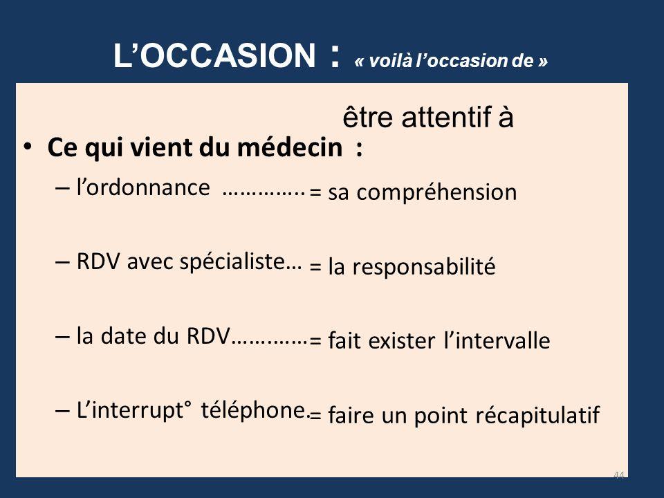 LOCCASION : « voilà loccasion de » Ce qui vient du médecin : – lordonnance ………….. – RDV avec spécialiste… – la date du RDV…….…… – Linterrupt° téléphon