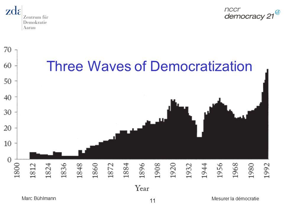 Marc Bühlmann Mesurer la démocratie 11 Three Waves of Democratization