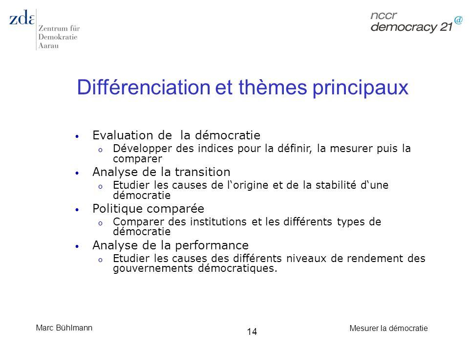 Marc Bühlmann Mesurer la démocratie 14 Différenciation et thèmes principaux Evaluation de la démocratie o Développer des indices pour la définir, la m