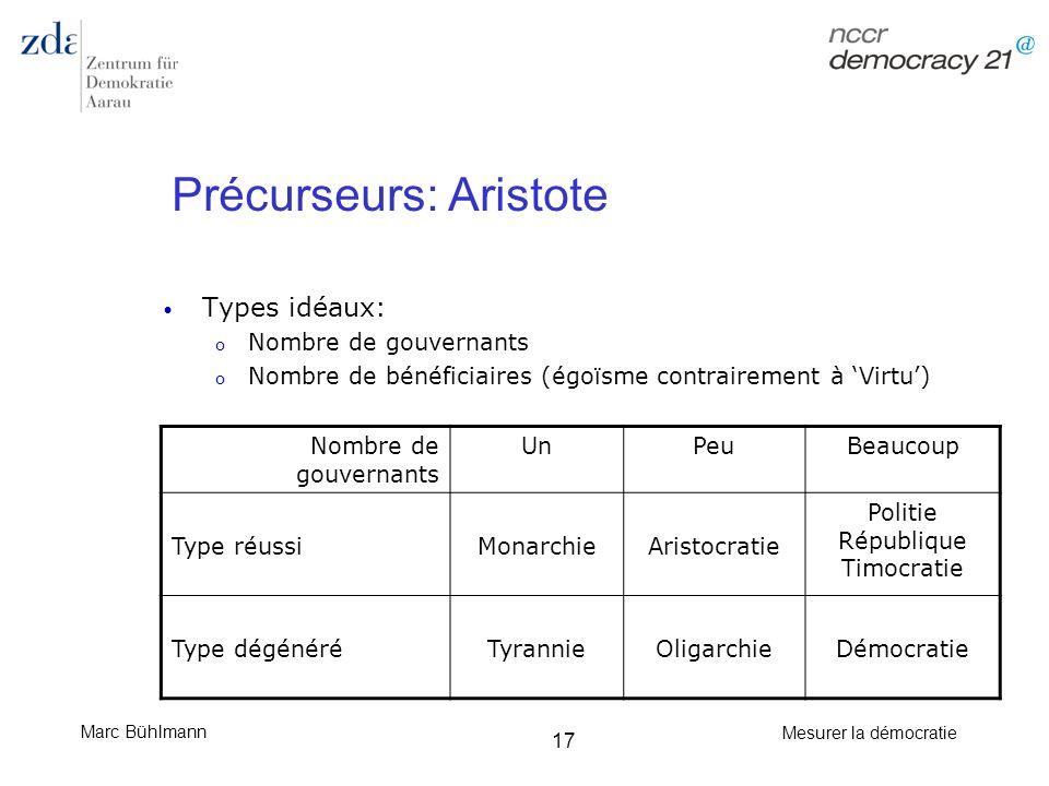 Marc Bühlmann Mesurer la démocratie 17 Précurseurs: Aristote Types idéaux: o Nombre de gouvernants o Nombre de bénéficiaires (égoïsme contrairement à