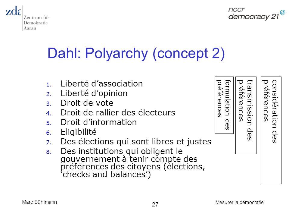 Marc Bühlmann Mesurer la démocratie 27 Dahl: Polyarchy (concept 2) 1. Liberté dassociation 2. Liberté dopinion 3. Droit de vote 4. Droit de rallier de