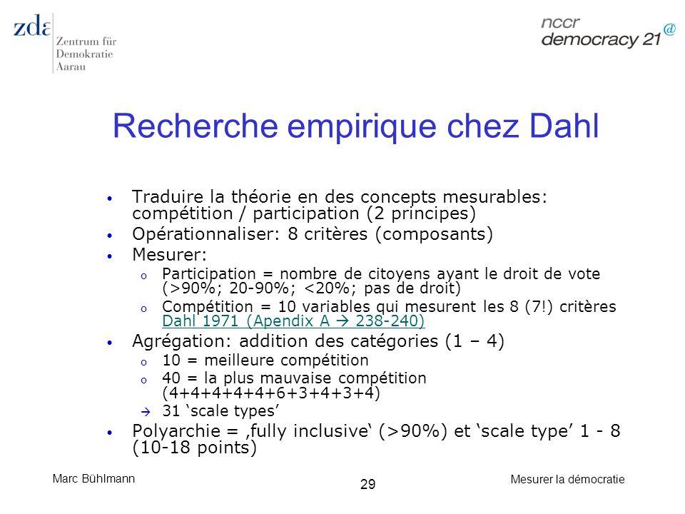 Marc Bühlmann Mesurer la démocratie 29 Recherche empirique chez Dahl Traduire la théorie en des concepts mesurables: compétition / participation (2 pr