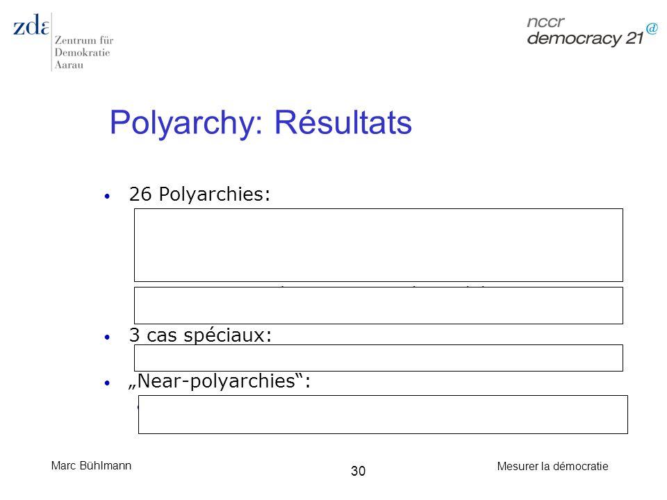Marc Bühlmann Mesurer la démocratie 30 Polyarchy: Résultats 26 Polyarchies: o Australie, Belgique, Allemagne, Danemark, Finlande, France, UK, Irlande,