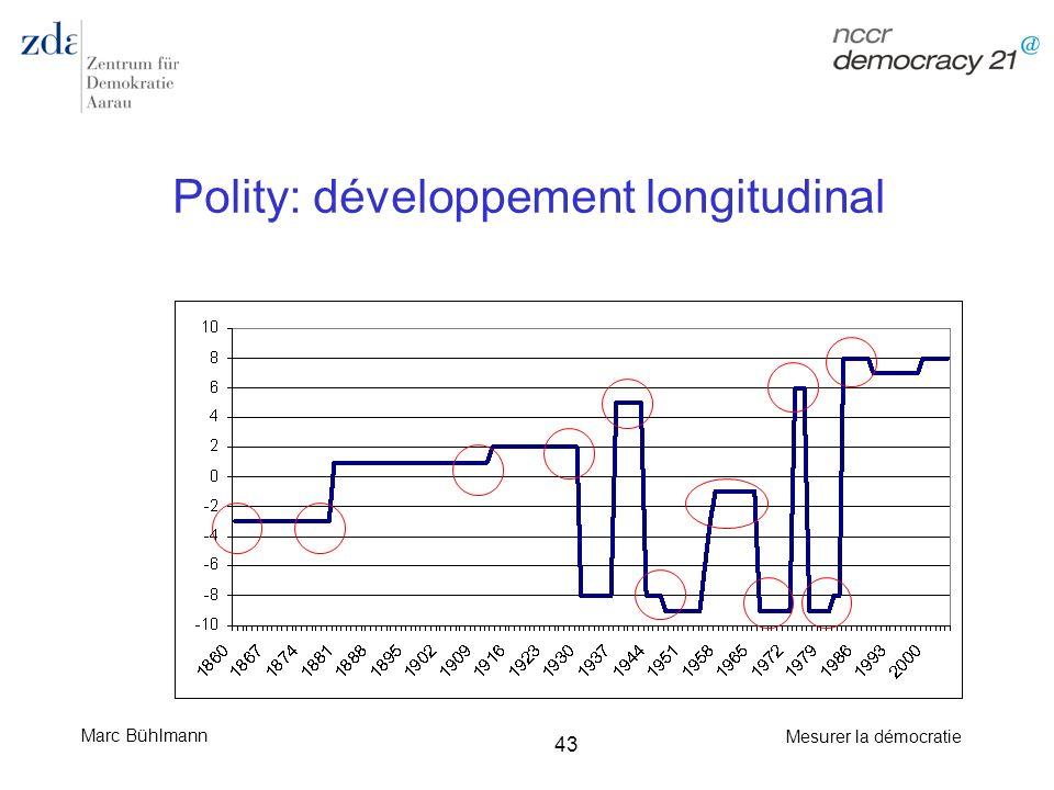 Marc Bühlmann Mesurer la démocratie 43 Polity: développement longitudinal
