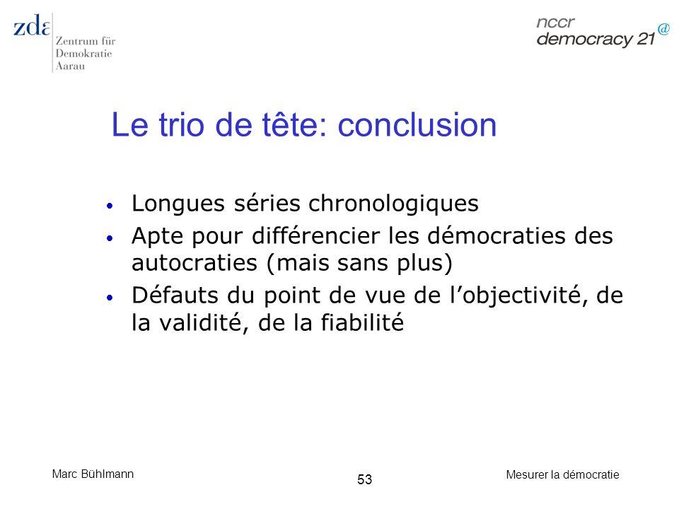 Marc Bühlmann Mesurer la démocratie 53 Le trio de tête: conclusion Longues séries chronologiques Apte pour différencier les démocraties des autocratie
