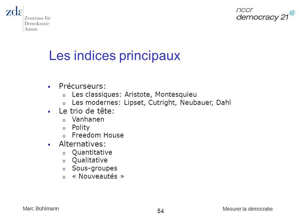 Marc Bühlmann Mesurer la démocratie 54 Les indices principaux Précurseurs: o Les classiques: Aristote, Montesquieu o Les modernes: Lipset, Cutright, N