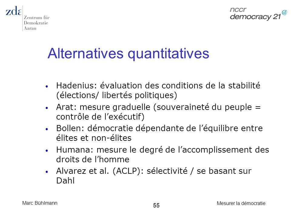 Marc Bühlmann Mesurer la démocratie 55 Alternatives quantitatives Hadenius: évaluation des conditions de la stabilité (élections/ libertés politiques)