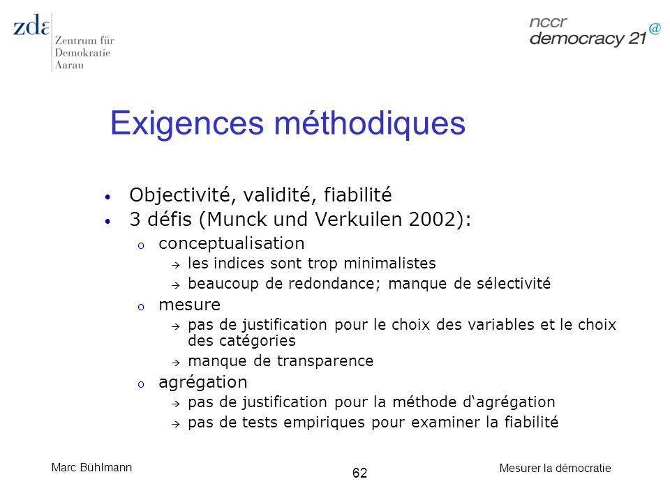 Marc Bühlmann Mesurer la démocratie 62 Exigences méthodiques Objectivité, validité, fiabilité 3 défis (Munck und Verkuilen 2002): o conceptualisation