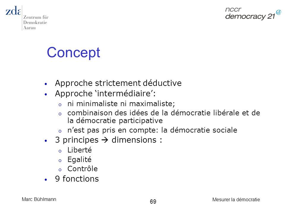 Marc Bühlmann Mesurer la démocratie 69 Concept Approche strictement déductive Approche intermédiaire: o ni minimaliste ni maximaliste; o combinaison d