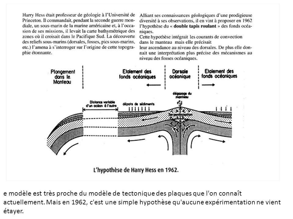 e modèle est très proche du modèle de tectonique des plaques que l'on connaît actuellement. Mais en 1962, c'est une simple hypothèse qu'aucune expérim
