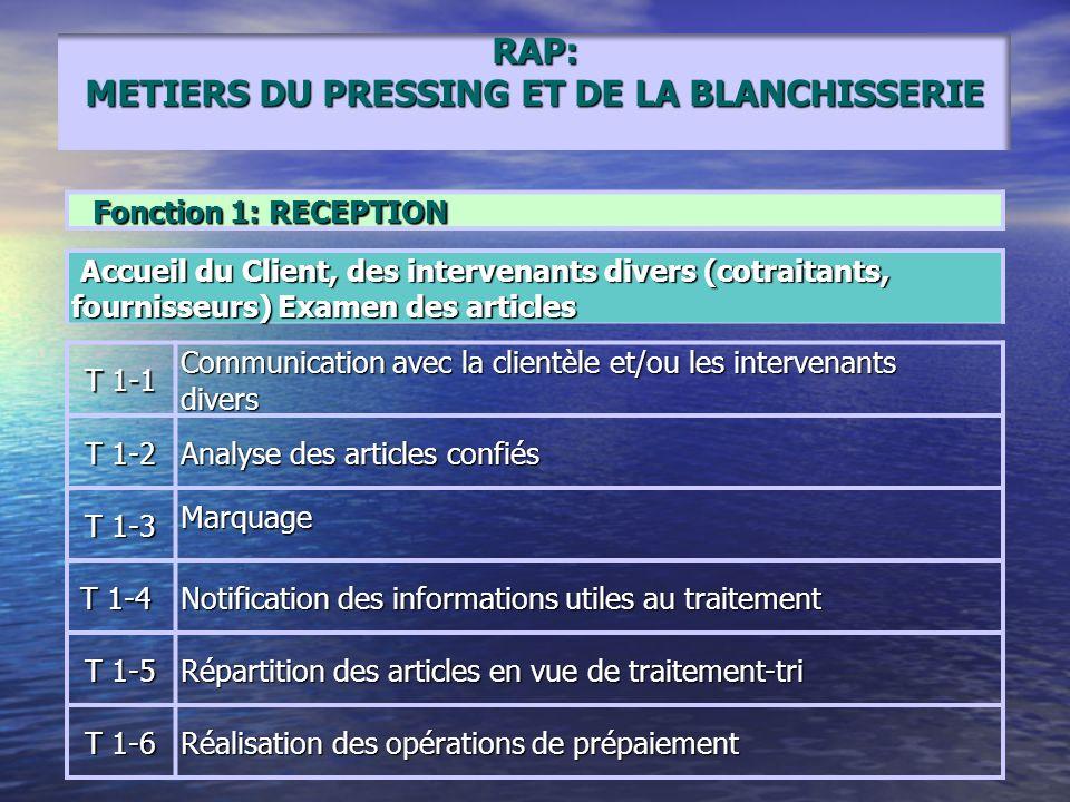 RAP: METIERS DU PRESSING ET DE LA BLANCHISSERIE Fonction 1: RECEPTION Accueil du Client, des intervenants divers (cotraitants, fournisseurs) Examen de