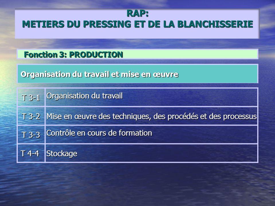 RAP: METIERS DU PRESSING ET DE LA BLANCHISSERIE Fonction 3: PRODUCTION Organisation du travail et mise en œuvre Organisation du travail et mise en œuv