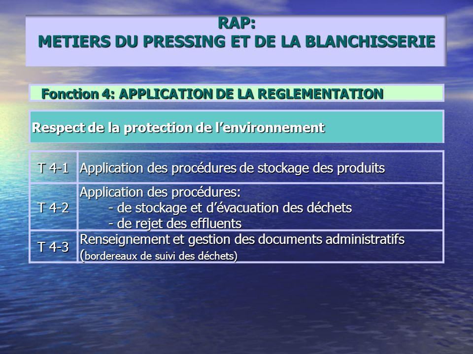 RAP: METIERS DU PRESSING ET DE LA BLANCHISSERIE Fonction 4: APPLICATION DE LA REGLEMENTATION Respect de la protection de lenvironnement T 4-1 Applicat