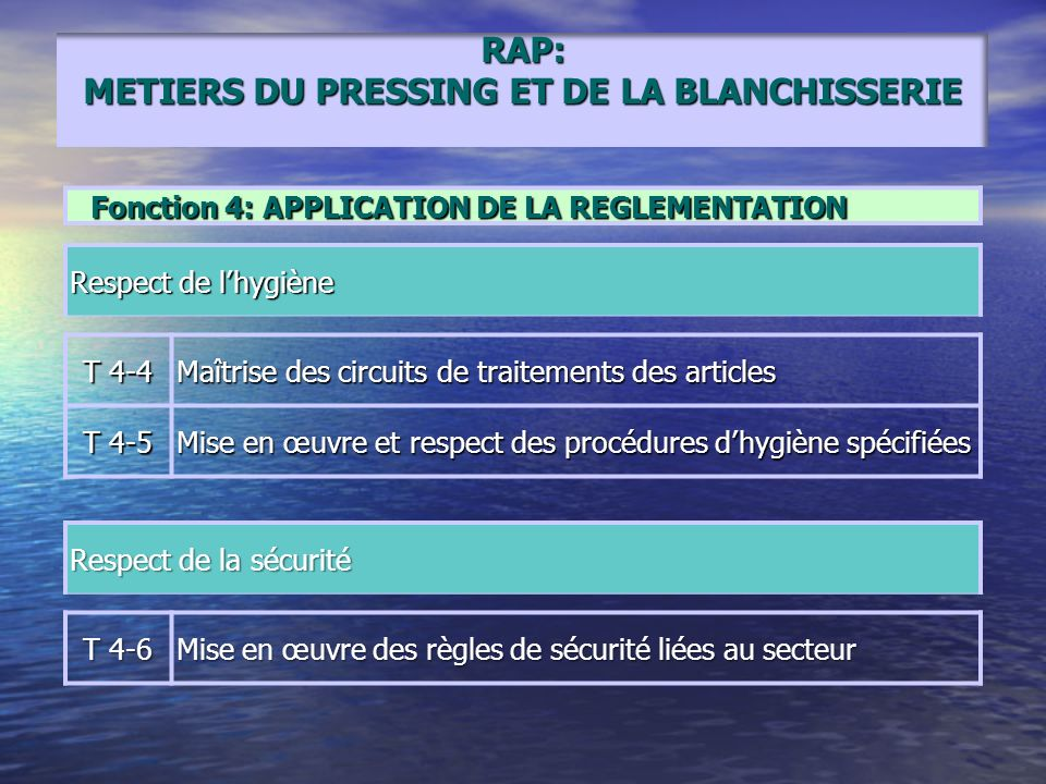 RAP: METIERS DU PRESSING ET DE LA BLANCHISSERIE Fonction 4: APPLICATION DE LA REGLEMENTATION Respect de lhygiène T 4-4 Maîtrise des circuits de traite