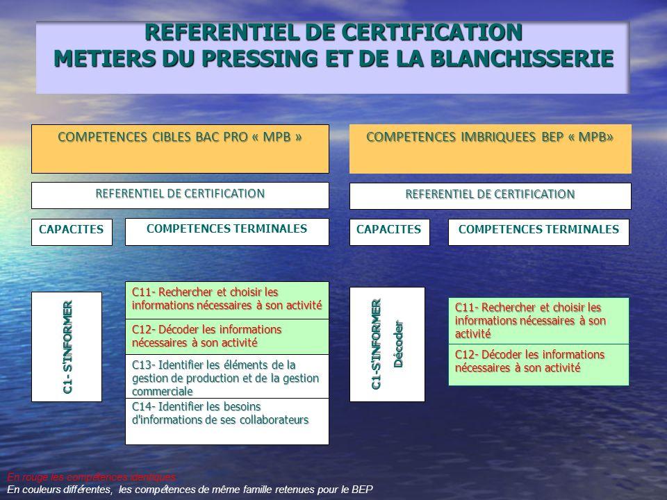 C1- S'INFORMER COMPETENCES CIBLES BAC PRO « MPB » COMPETENCES IMBRIQUEES BEP « MPB» COMPETENCES TERMINALES C1-S'INFORMERDécoder C11- Rechercher et cho