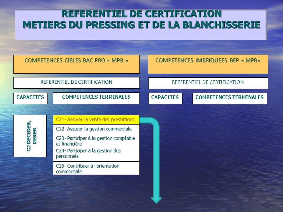 COMPETENCES TERMINALES REFERENTIEL DE CERTIFICATION CAPACITES COMPETENCES TERMINALES C2 DECIDER, GERER C21- Assurer la vente des prestations C22- Assu