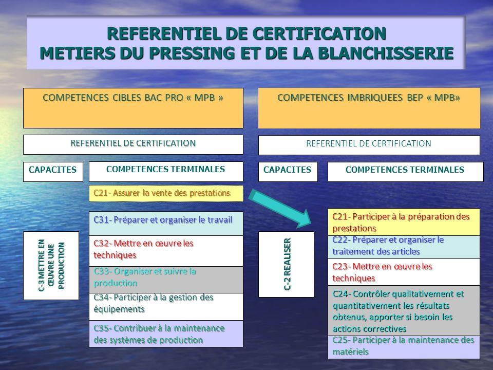 COMPETENCES TERMINALES REFERENTIEL DE CERTIFICATION CAPACITES COMPETENCES TERMINALES C-3 METTRE EN ŒUVRE UNE PRODUCTION C-2 REALISER C34- Participer à