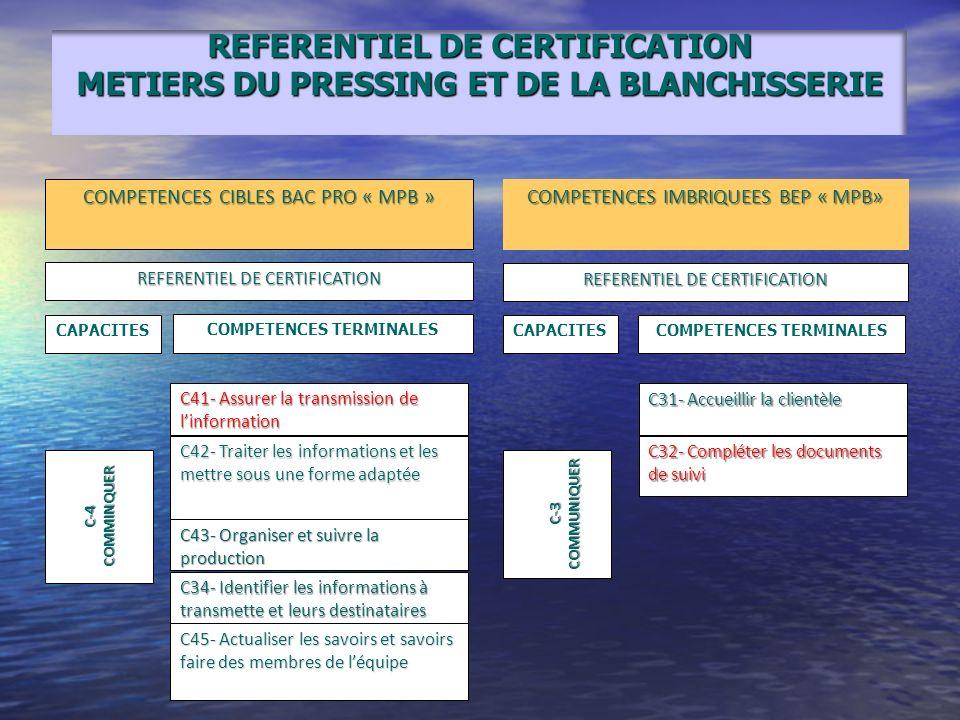 COMPETENCES TERMINALES REFERENTIEL DE CERTIFICATION CAPACITES COMPETENCES TERMINALES C-4 COMMINQUER C-3 COMMUNIQUER C34- Identifier les informations à