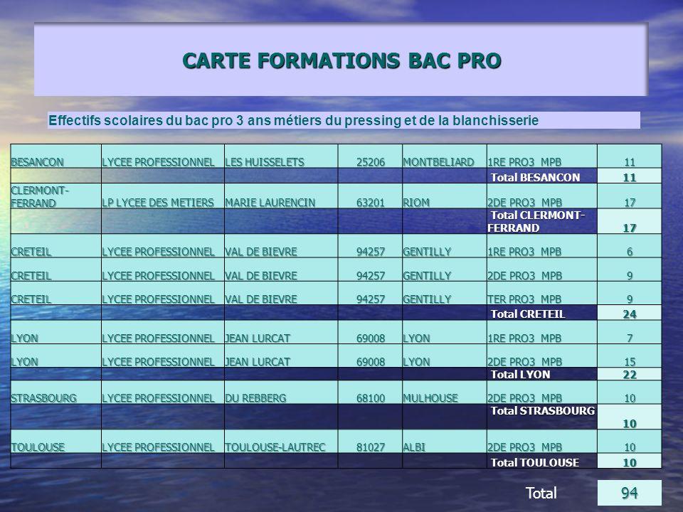 CARTE FORMATIONS BAC PRO Effectifs scolaires du bac pro 3 ans métiers du pressing et de la blanchisserie BESANCON LYCEE PROFESSIONNEL LES HUISSELETS 2