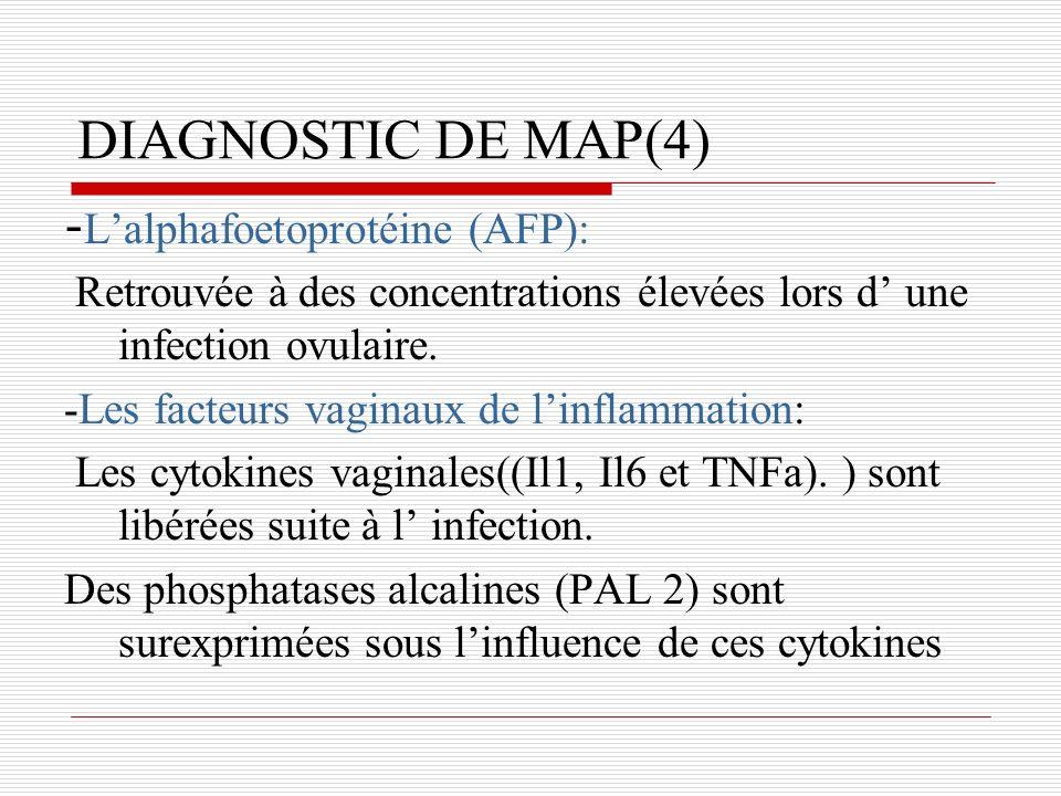 DIAGNOSTIC DE MAP(4) - Lalphafoetoprotéine (AFP): Retrouvée à des concentrations élevées lors d une infection ovulaire. -Les facteurs vaginaux de linf