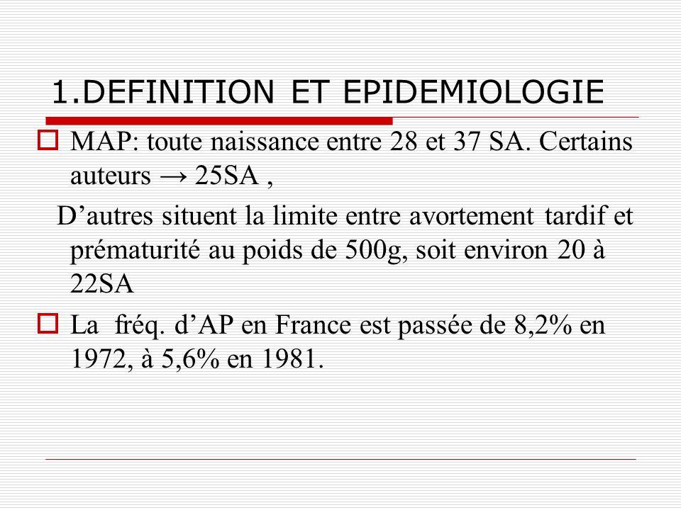 1.DEFINITION ET EPIDEMIOLOGIE MAP: toute naissance entre 28 et 37 SA. Certains auteurs 25SA, Dautres situent la limite entre avortement tardif et prém