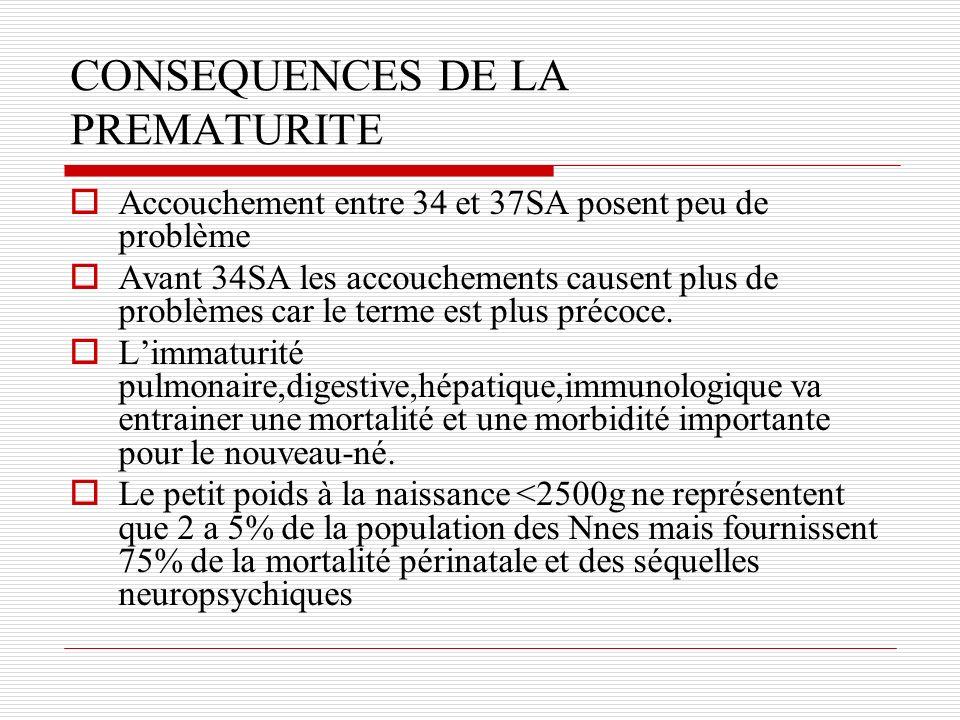 CONSEQUENCES DE LA PREMATURITE Accouchement entre 34 et 37SA posent peu de problème Avant 34SA les accouchements causent plus de problèmes car le term