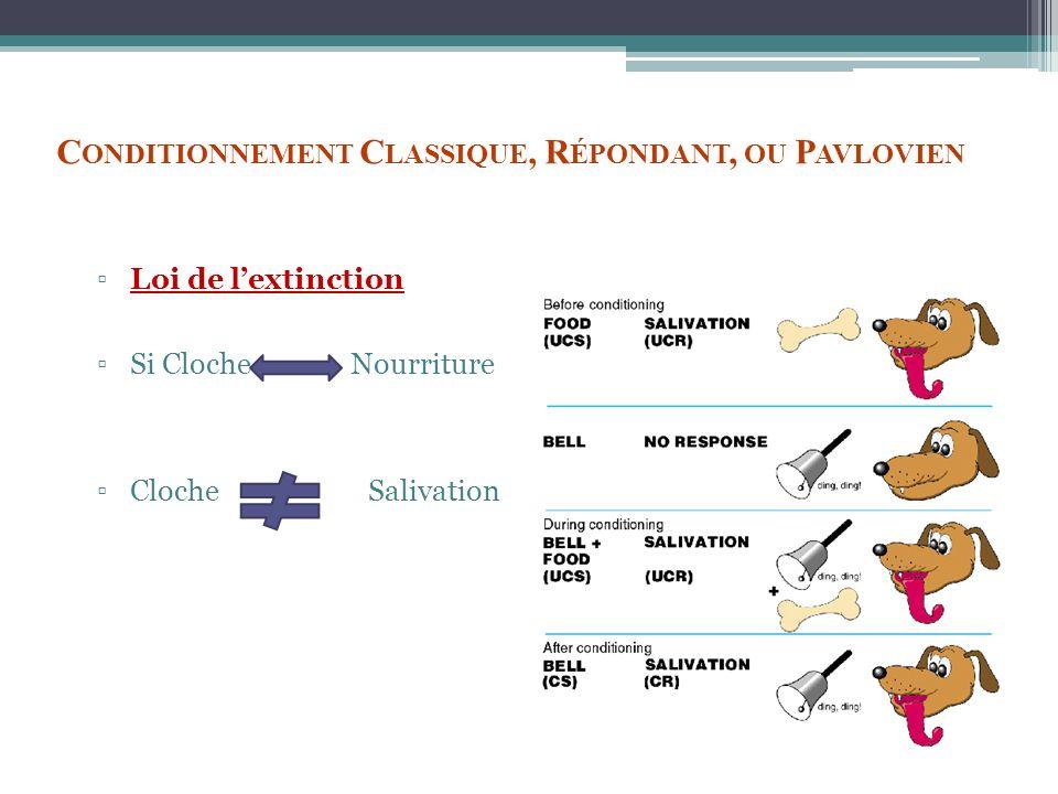 C ONDITIONNEMENT C LASSIQUE, R ÉPONDANT, OU P AVLOVIEN Loi de lextinction Si Cloche Nourriture Cloche Salivation