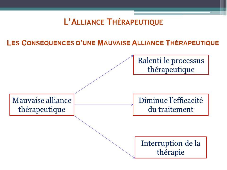 LA LLIANCE T HÉRAPEUTIQUE L ES C ONSÉQUENCES D UNE M AUVAISE A LLIANCE T HÉRAPEUTIQUE Mauvaise alliance thérapeutique Ralenti le processus thérapeutiq