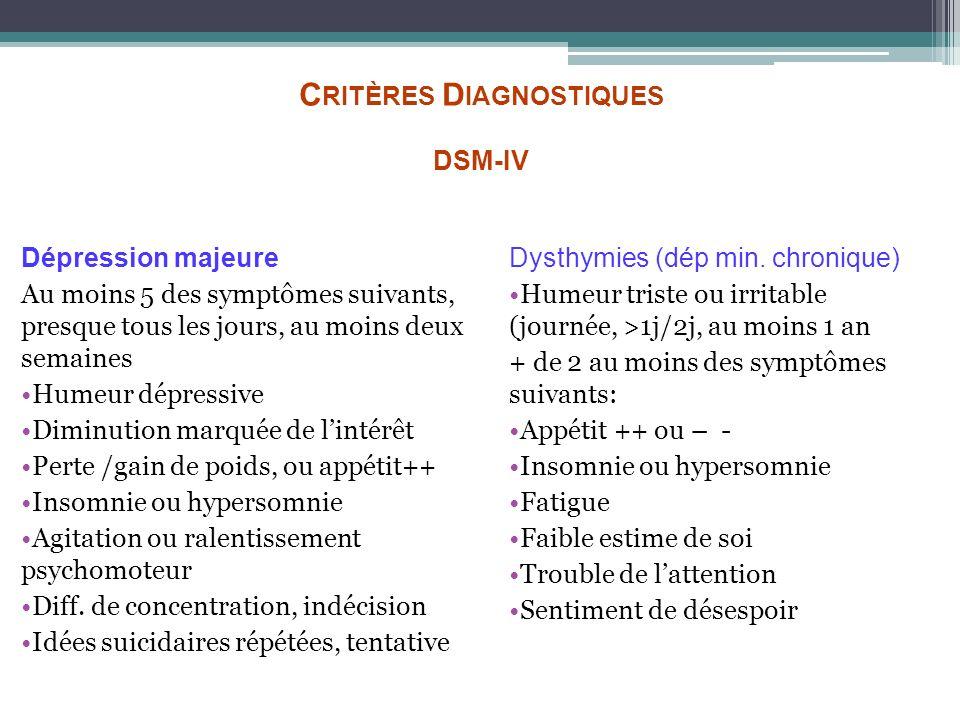 C RITÈRES D IAGNOSTIQUES DSM-IV Dépression majeure Au moins 5 des symptômes suivants, presque tous les jours, au moins deux semaines Humeur dépressive