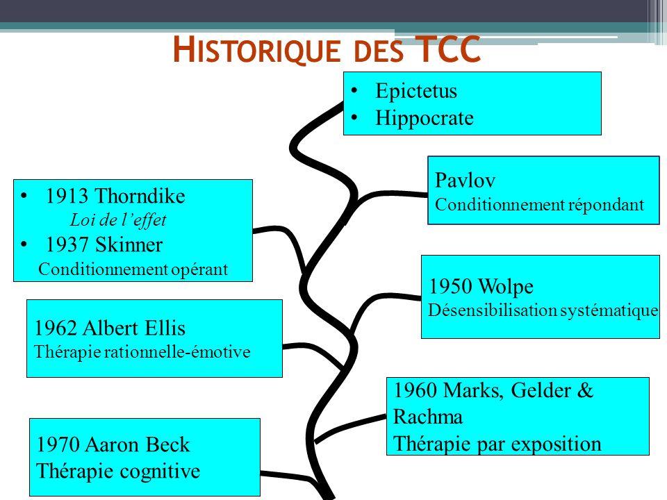 Pionniers des Théories Cognitives Epictetus (55-135 Av.
