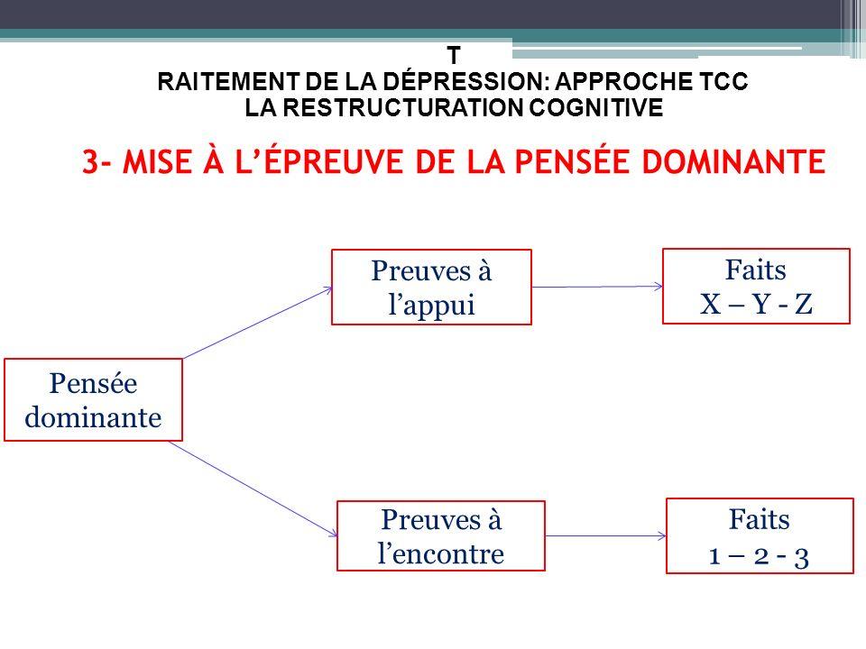 T RAITEMENT DE LA DÉPRESSION: APPROCHE TCC LA RESTRUCTURATION COGNITIVE 3- MISE À LÉPREUVE DE LA PENSÉE DOMINANTE Pensée dominante Preuves à lappui Pr