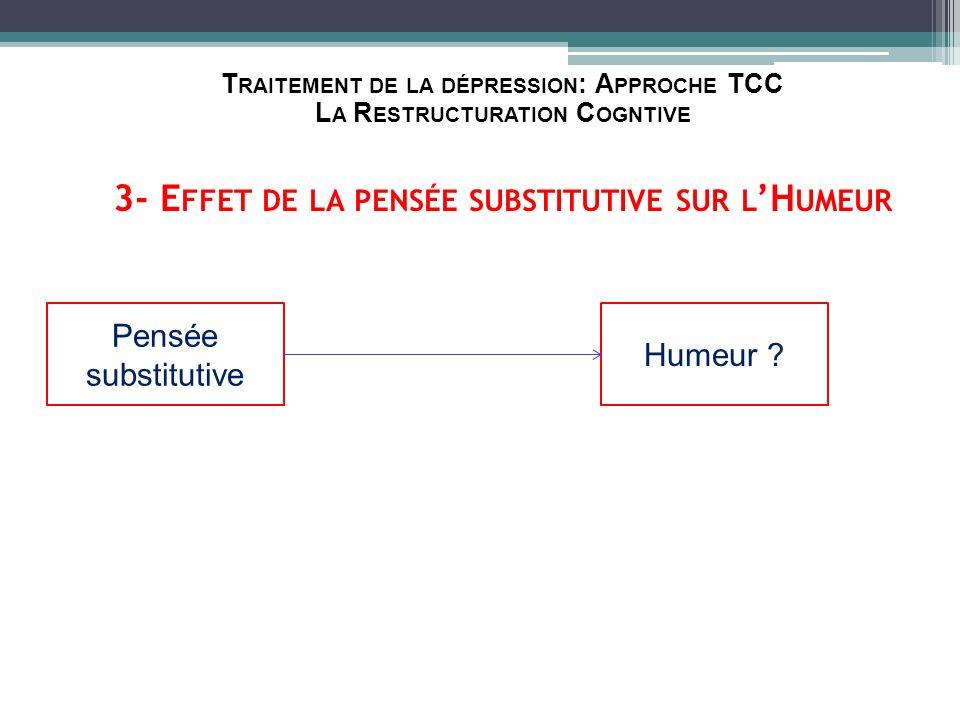 T RAITEMENT DE LA DÉPRESSION : A PPROCHE TCC L A R ESTRUCTURATION C OGNTIVE 3- E FFET DE LA PENSÉE SUBSTITUTIVE SUR L H UMEUR Pensée substitutive Hume