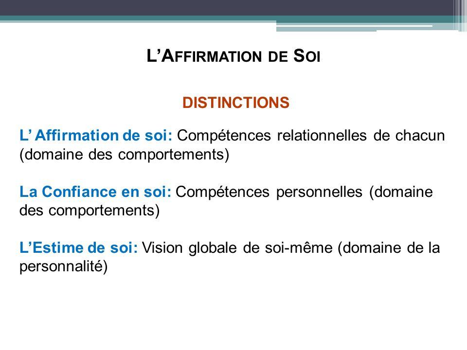 LA FFIRMATION DE S OI DISTINCTIONS L Affirmation de soi: Compétences relationnelles de chacun (domaine des comportements) La Confiance en soi: Compéte