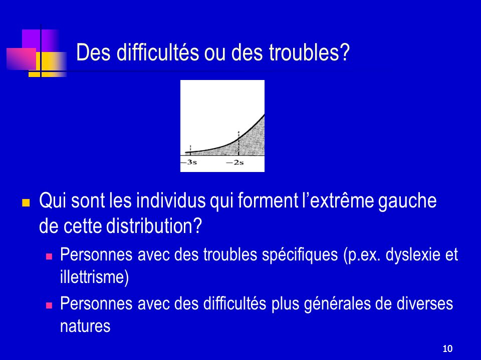 10 Des difficultés ou des troubles? Qui sont les individus qui forment lextrême gauche de cette distribution? Personnes avec des troubles spécifiques